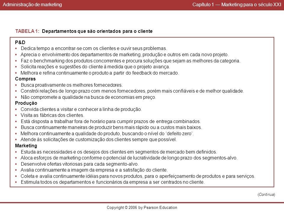 Administração de marketingCapítulo 1 Marketing para o século XXI Copyright © 2006 by Pearson Education (Continua) TABELA 1: Departamentos que são orie