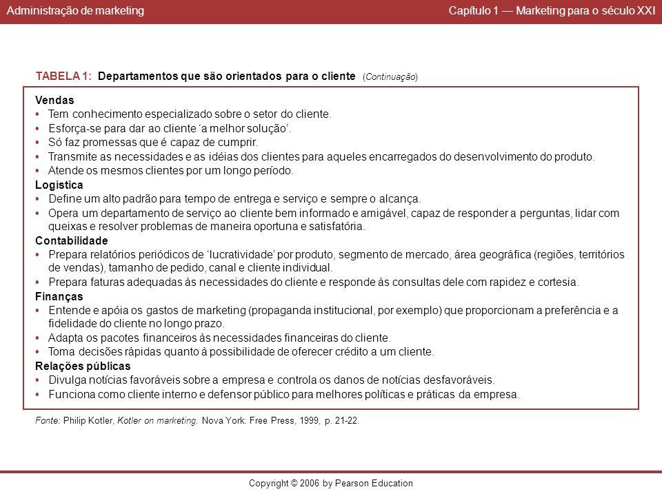 Administração de marketingCapítulo 1 Marketing para o século XXI Copyright © 2006 by Pearson Education TABELA 1: Departamentos que são orientados para