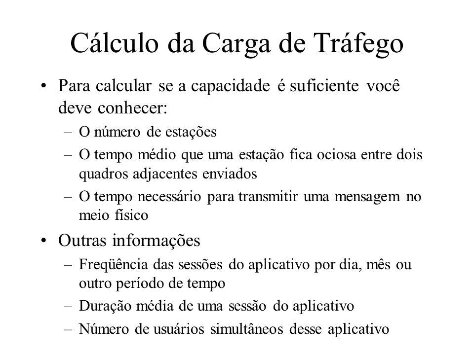 Cálculo da Carga de Tráfego Para calcular se a capacidade é suficiente você deve conhecer: –O número de estações –O tempo médio que uma estação fica o