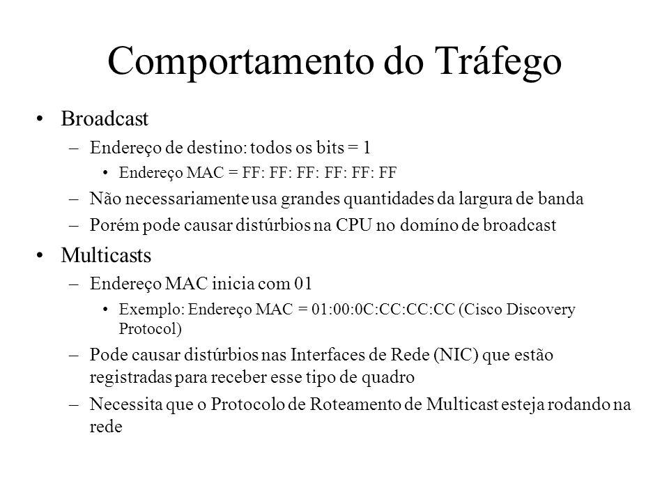Comportamento do Tráfego Broadcast –Endereço de destino: todos os bits = 1 Endereço MAC = FF: FF: FF: FF: FF: FF –Não necessariamente usa grandes quan