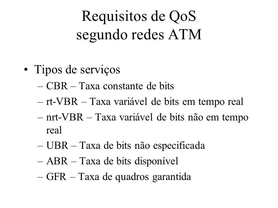 Requisitos de QoS segundo redes ATM Tipos de serviços –CBR – Taxa constante de bits –rt-VBR – Taxa variável de bits em tempo real –nrt-VBR – Taxa vari
