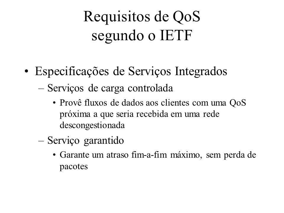 Requisitos de QoS segundo o IETF Especificações de Serviços Integrados –Serviços de carga controlada Provê fluxos de dados aos clientes com uma QoS pr
