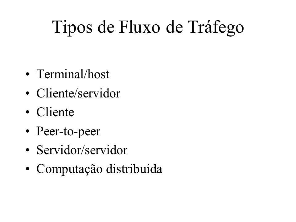 Tipos de Fluxo de Tráfego Terminal/host Cliente/servidor Cliente Peer-to-peer Servidor/servidor Computação distribuída