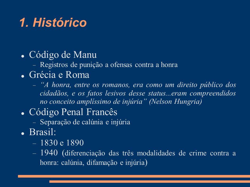 1. Histórico Código de Manu Registros de punição a ofensas contra a honra Grécia e Roma A honra, entre os romanos, era como um direito público dos cid
