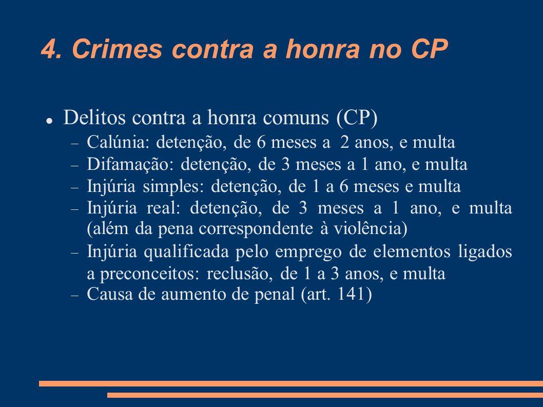 4. Crimes contra a honra no CP Delitos contra a honra comuns (CP) Calúnia: detenção, de 6 meses a 2 anos, e multa Difamação: detenção, de 3 meses a 1