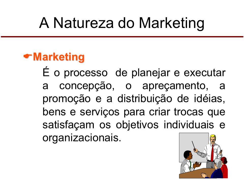 A Natureza do Marketing Marketing Marketing É o processo de planejar e executar a concepção, o apreçamento, a promoção e a distribuição de idéias, bens e serviços para criar trocas que satisfaçam os objetivos individuais e organizacionais.