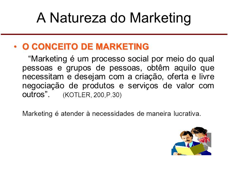A Natureza do Marketing O CONCEITO DE MARKETINGO CONCEITO DE MARKETING Marketing é um processo social por meio do qual pessoas e grupos de pessoas, obtêm aquilo que necessitam e desejam com a criação, oferta e livre negociação de produtos e serviços de valor com outros.