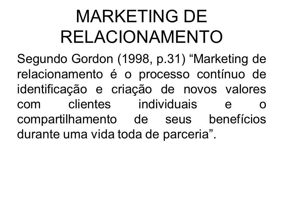 MARKETING DE RELACIONAMENTO O marketing de relacionamento tem como objetivo estabelecer relacionamentos mutuamente satisfatórios de longo prazo com pa