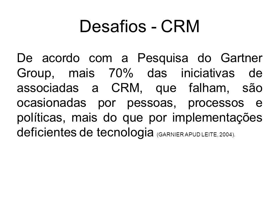 OBJETIVOS CRM Para Leite (2004, p.91) a principal ênfase de CRM estava fundamentada em como melhorar os processos organizacionais internos de forma a