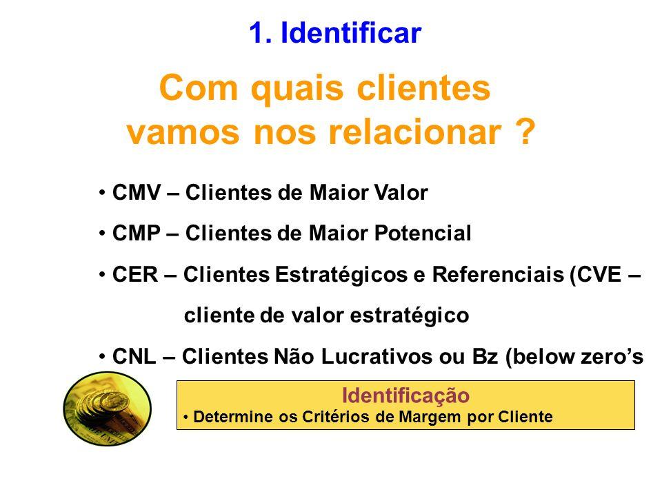4) Personalização Crie produtos e/ou Serviços únicos 4) Personalização Crie produtos e/ou Serviços únicos 3) Interação Conheça as necessidades dos cli