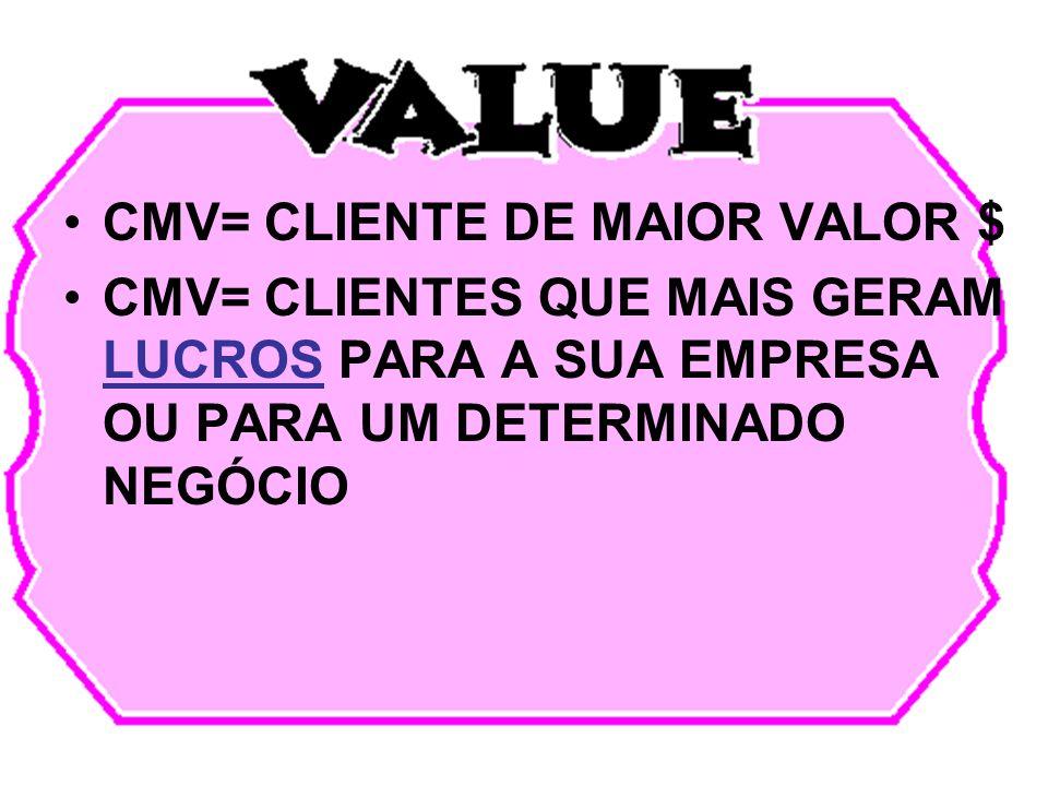 1. Identificar Com quais clientes vamos nos relacionar ? CMV – Clientes de Maior Valor CMP – Clientes de Maior Potencial CER – Clientes Estratégicos e