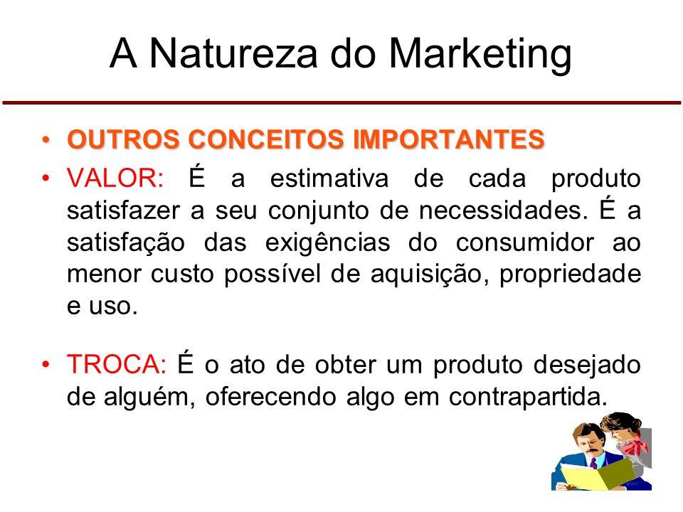 A Natureza do Marketing OUTROS CONCEITOS IMPORTANTESOUTROS CONCEITOS IMPORTANTES VALOR: É a estimativa de cada produto satisfazer a seu conjunto de necessidades.