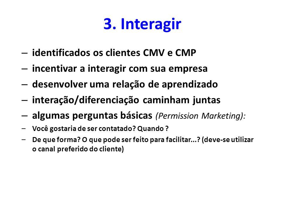 Clientes Empresa 3. Interagir