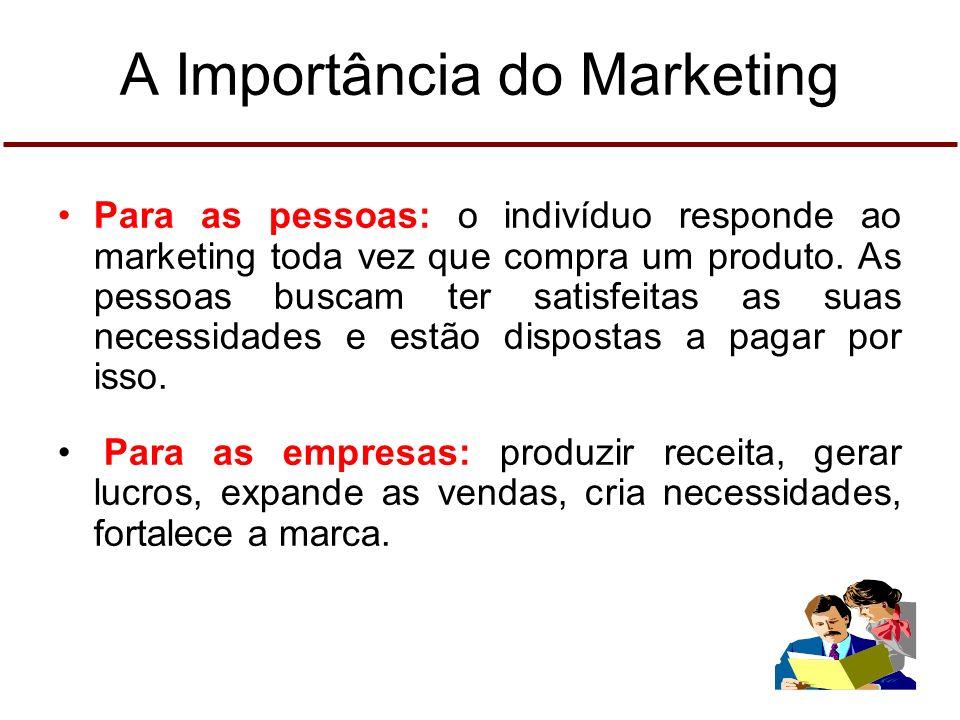 A Natureza do Marketing OUTROS CONCEITOS IMPORTANTESOUTROS CONCEITOS IMPORTANTES VALOR: É a estimativa de cada produto satisfazer a seu conjunto de ne