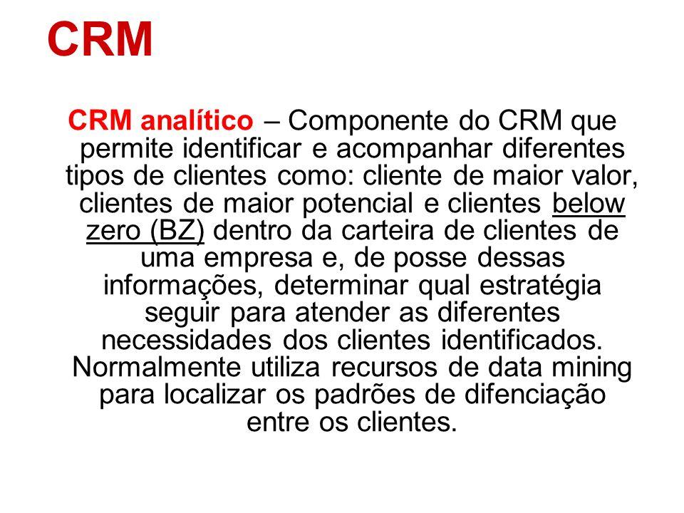 Usos Tradicionais do CRM -Automação da força de vendas -Marketing -Atendimento ao cliente CRM