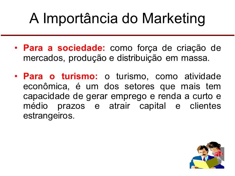 A Importância do Marketing Para a sociedade: como força de criação de mercados, produção e distribuição em massa.