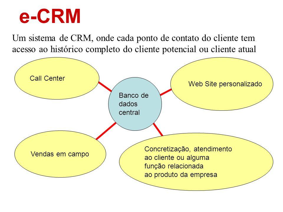 -A essência do CRM é ter um único banco de dados abrangente que possa ser acessado a partir de qualquer um dos pontos de contato com os clientes e-CRM