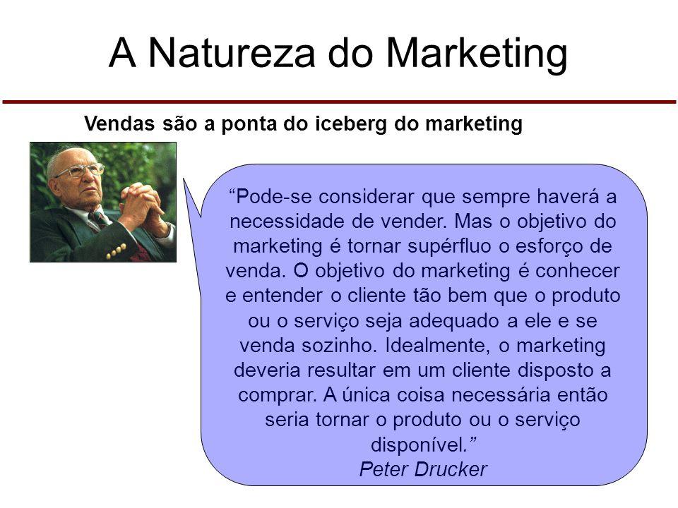 A Importância do Marketing Para a sociedade: como força de criação de mercados, produção e distribuição em massa. Para o turismo: o turismo, como ativ