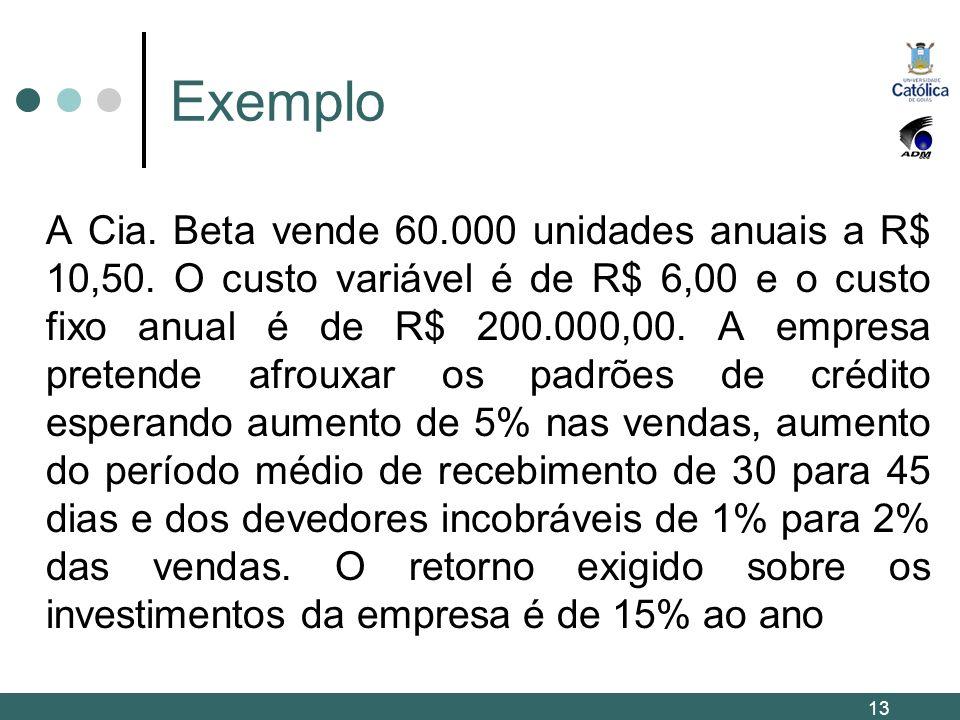 Exemplo A Cia. Beta vende 60.000 unidades anuais a R$ 10,50. O custo variável é de R$ 6,00 e o custo fixo anual é de R$ 200.000,00. A empresa pretende