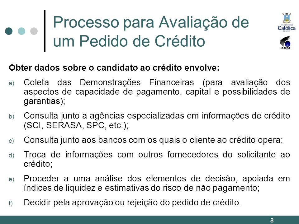 Processo para Avaliação de um Pedido de Crédito Obter dados sobre o candidato ao crédito envolve: a) Coleta das Demonstrações Financeiras (para avalia