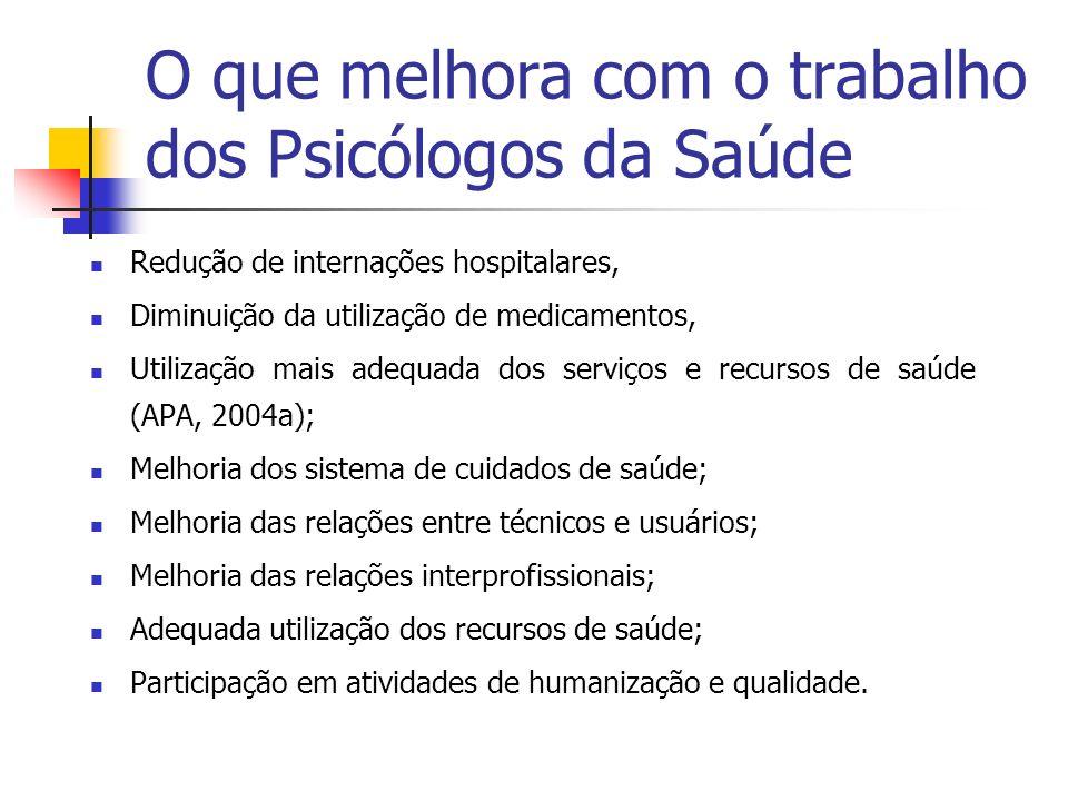 O que melhora com o trabalho dos Psicólogos da Saúde Redução de internações hospitalares, Diminuição da utilização de medicamentos, Utilização mais ad
