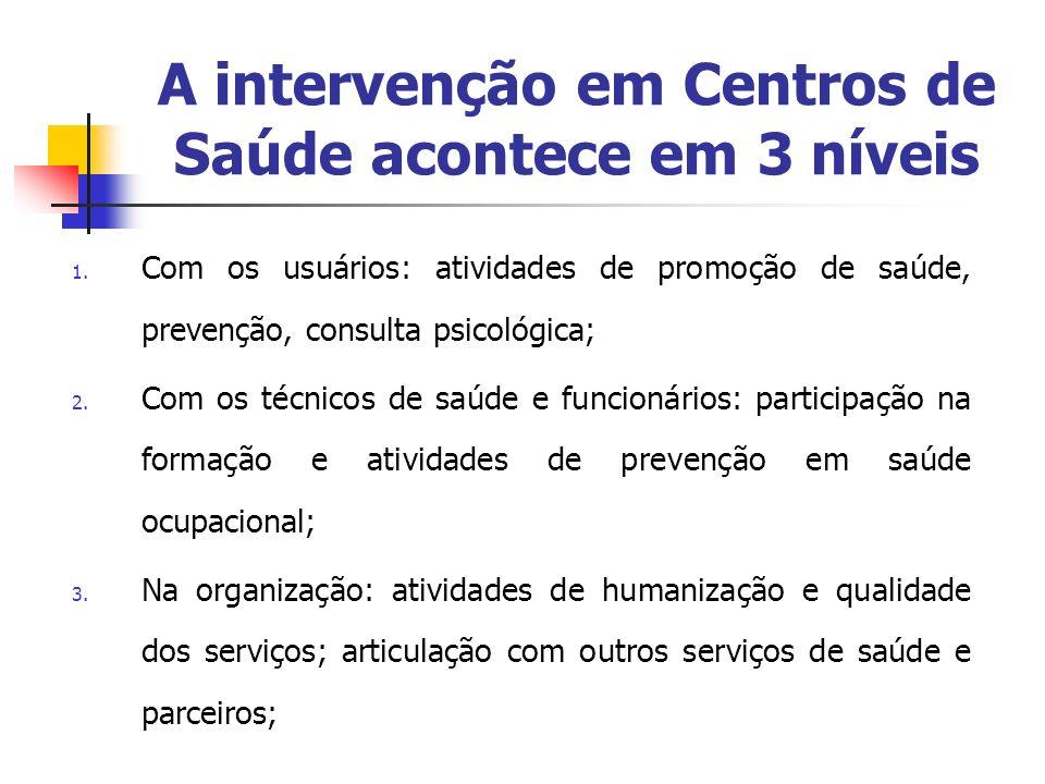 A intervenção em Centros de Saúde acontece em 3 níveis 1. Com os usuários: atividades de promoção de saúde, prevenção, consulta psicológica; 2. Com os
