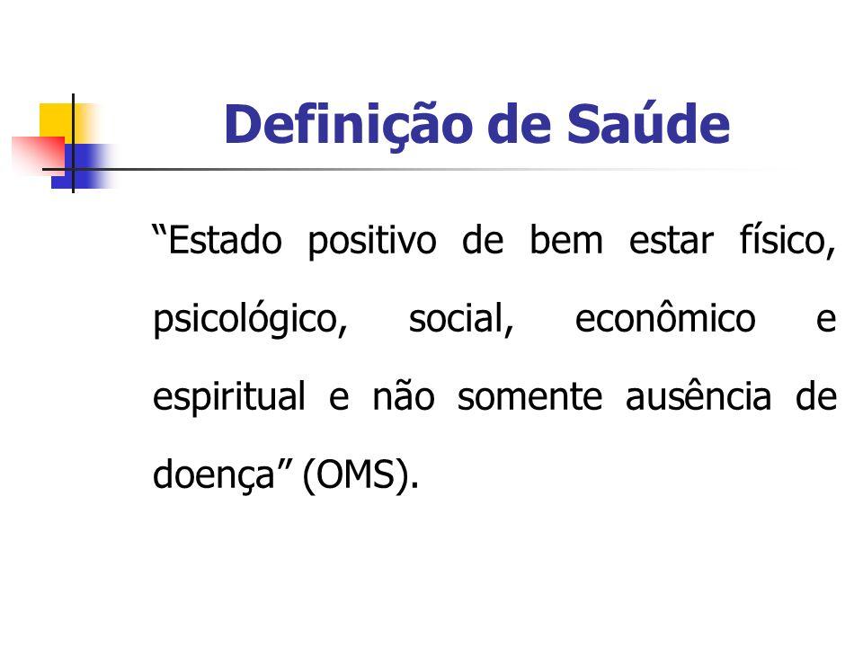 Definição de Saúde Estado positivo de bem estar físico, psicológico, social, econômico e espiritual e não somente ausência de doença (OMS).