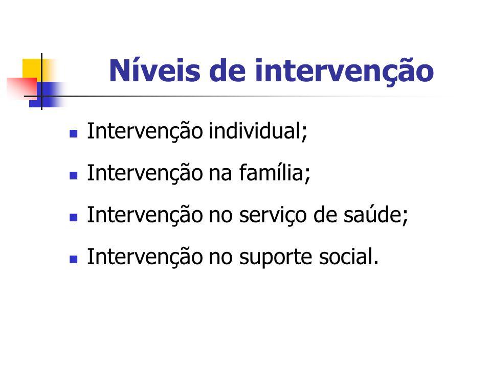 Níveis de intervenção Intervenção individual; Intervenção na família; Intervenção no serviço de saúde; Intervenção no suporte social.