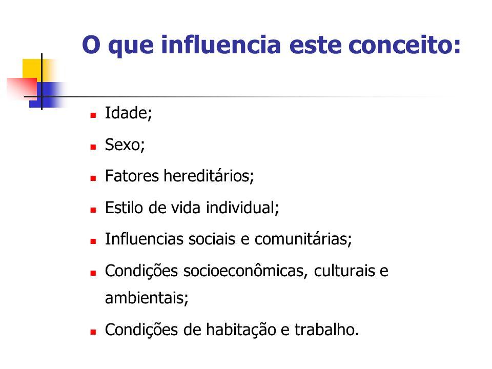 O que influencia este conceito: Idade; Sexo; Fatores hereditários; Estilo de vida individual; Influencias sociais e comunitárias; Condições socioeconô