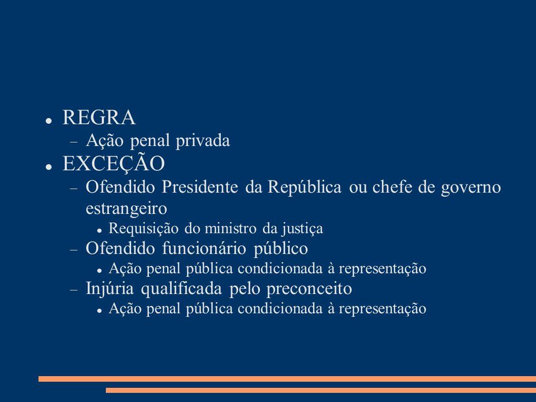 REGRA Ação penal privada EXCEÇÃO Ofendido Presidente da República ou chefe de governo estrangeiro Requisição do ministro da justiça Ofendido funcionár