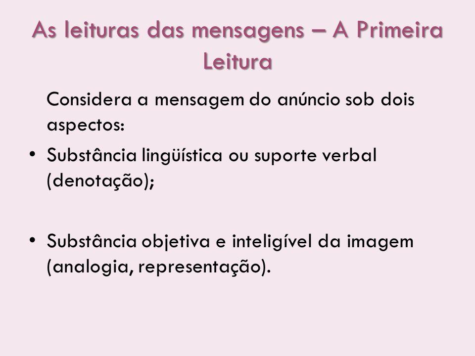 As leituras das mensagens – A Primeira Leitura Considera a mensagem do anúncio sob dois aspectos: Substância lingüística ou suporte verbal (denotação)