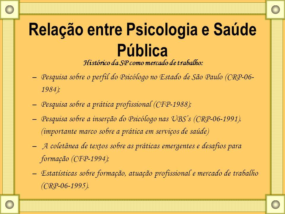 Relação entre Psicologia e Saúde Pública Histórico da SP como mercado de trabalho: –Pesquisa sobre o perfil do Psicólogo no Estado de São Paulo (CRP-0