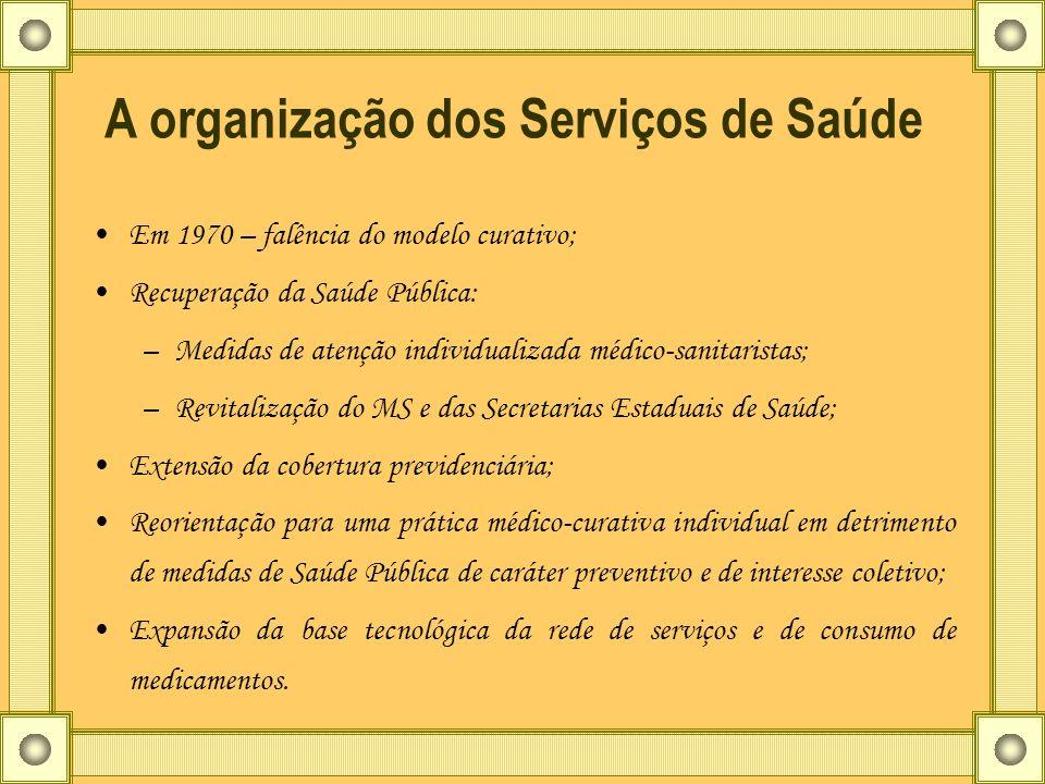 A organização dos Serviços de Saúde Em 1970 – falência do modelo curativo; Recuperação da Saúde Pública: –Medidas de atenção individualizada médico-sa
