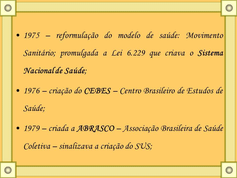 1975 – reformulação do modelo de saúde: Movimento Sanitário; promulgada a Lei 6.229 que criava o Sistema Nacional de Saúde; 1976 – criação do CEBES –