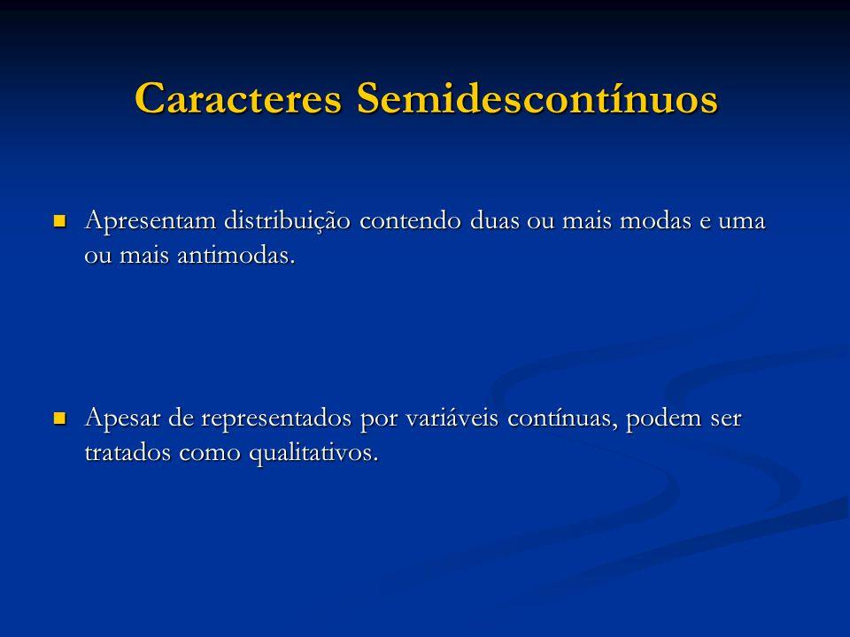 Caracteres Semidescontínuos Apresentam distribuição contendo duas ou mais modas e uma ou mais antimodas. Apresentam distribuição contendo duas ou mais