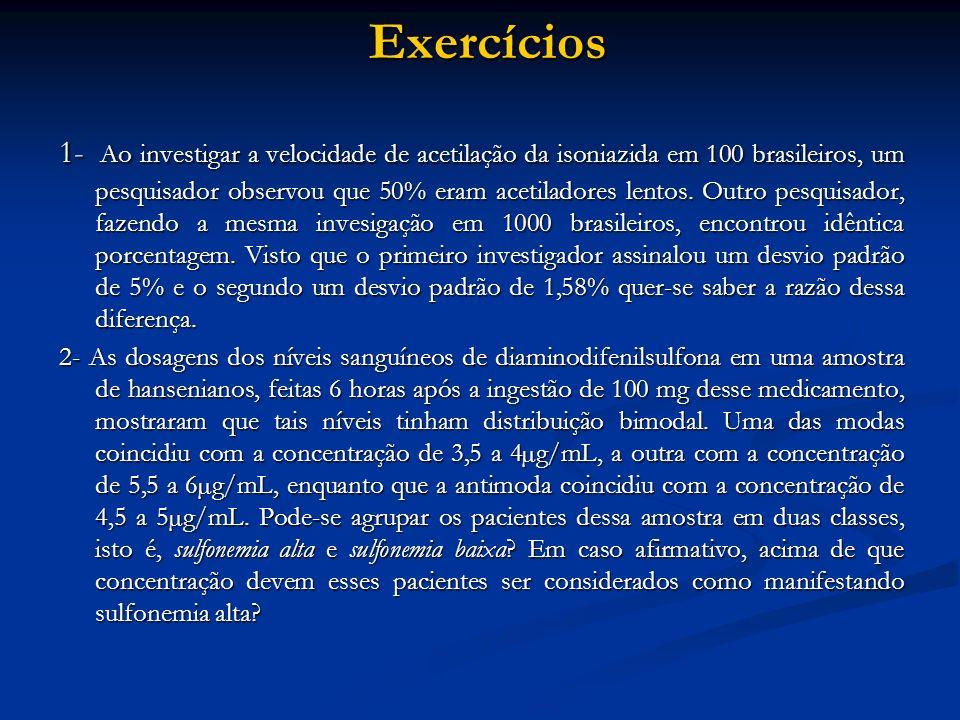 Exercícios 1- Ao investigar a velocidade de acetilação da isoniazida em 100 brasileiros, um pesquisador observou que 50% eram acetiladores lentos. Out