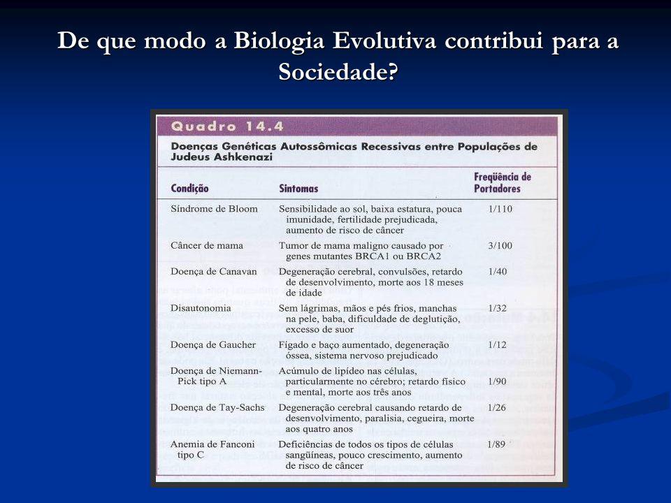 De que modo a Biologia Evolutiva contribui para a Sociedade?
