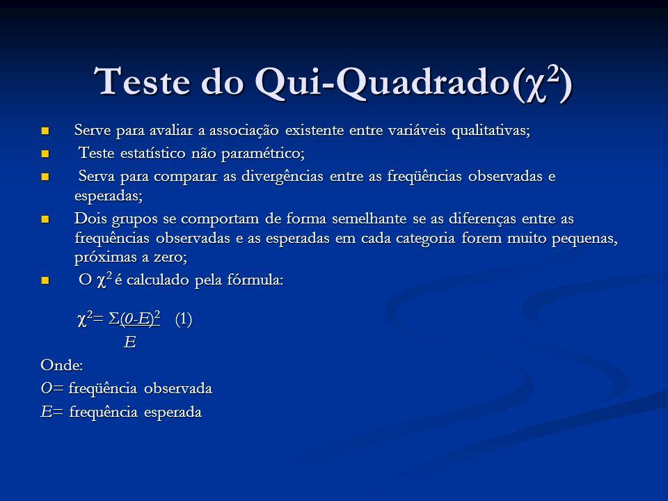 Teste do Qui-Quadrado( 2 ) Serve para avaliar a associação existente entre variáveis qualitativas; Serve para avaliar a associação existente entre var