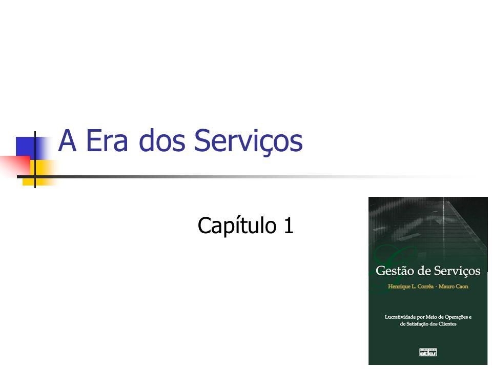 Importância dos serviços Participação do setor serviços no GNP