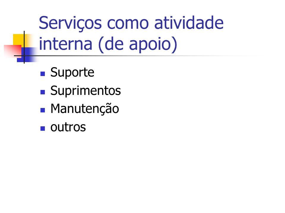 Serviços como atividade interna (de apoio) Suporte Suprimentos Manutenção outros