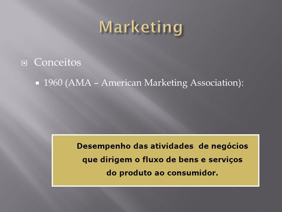 Conceitos 1960 (AMA – American Marketing Association): Desempenho das atividades de negócios que dirigem o fluxo de bens e serviços do produto ao cons
