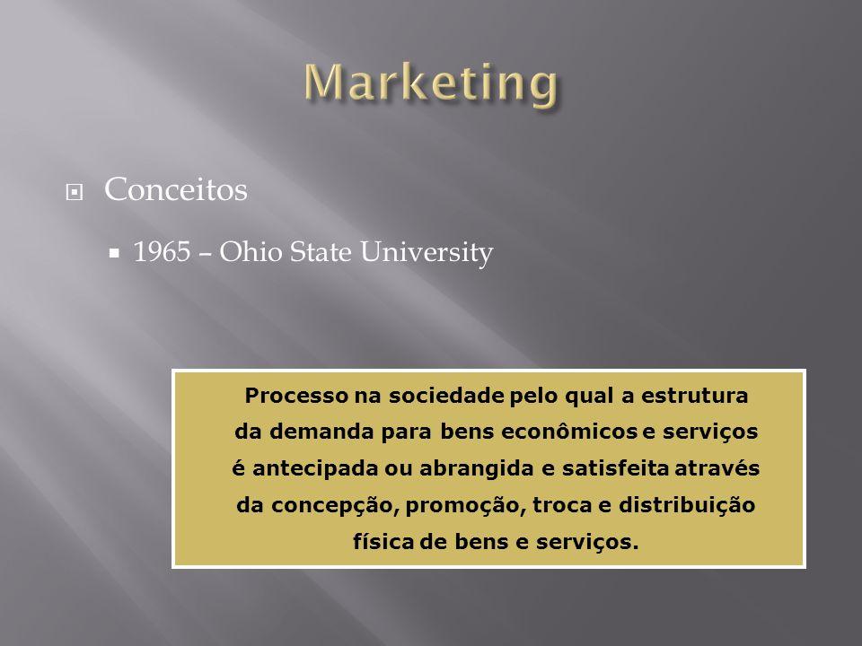 Conceitos 1965 – Ohio State University Processo na sociedade pelo qual a estrutura da demanda para bens econômicos e serviços é antecipada ou abrangid
