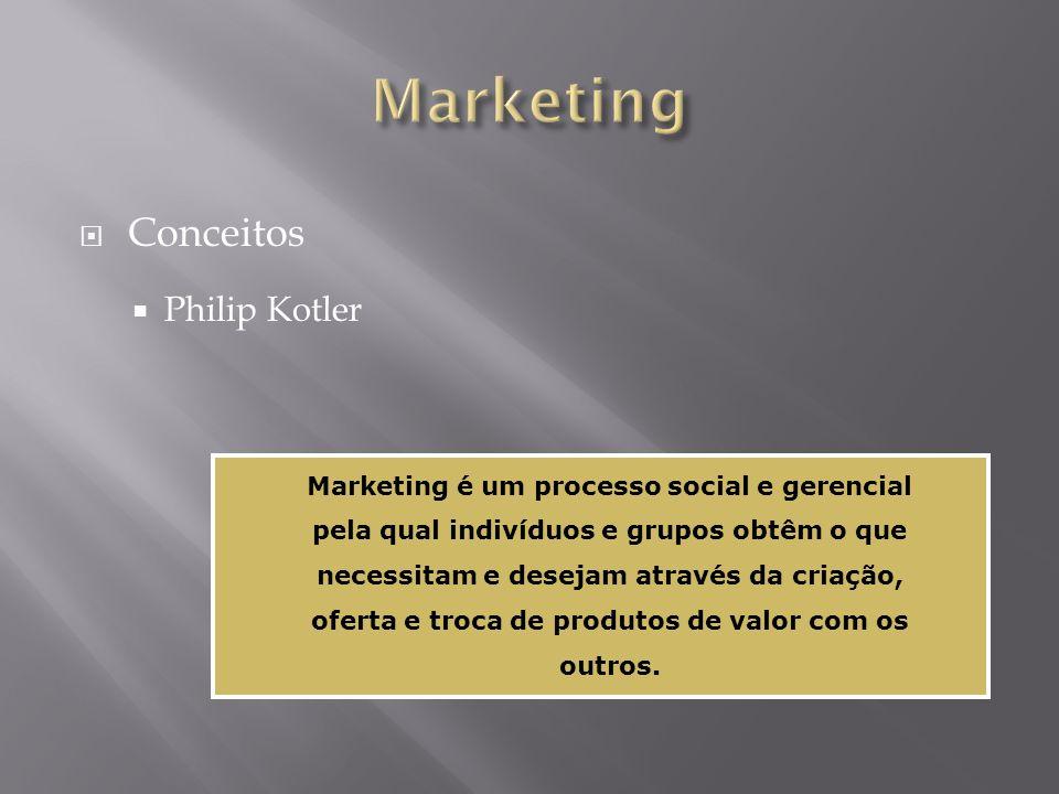 Conceitos Philip Kotler Marketing é um processo social e gerencial pela qual indivíduos e grupos obtêm o que necessitam e desejam através da criação,