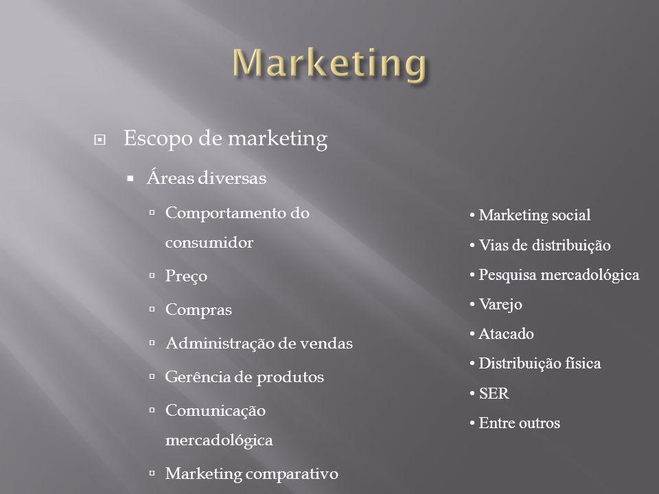 Escopo de marketing Áreas diversas Comportamento do consumidor Preço Compras Administração de vendas Gerência de produtos Comunicação mercadológica Ma