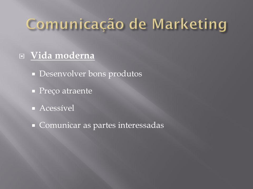 Vida moderna Desenvolver bons produtos Preço atraente Acessível Comunicar as partes interessadas