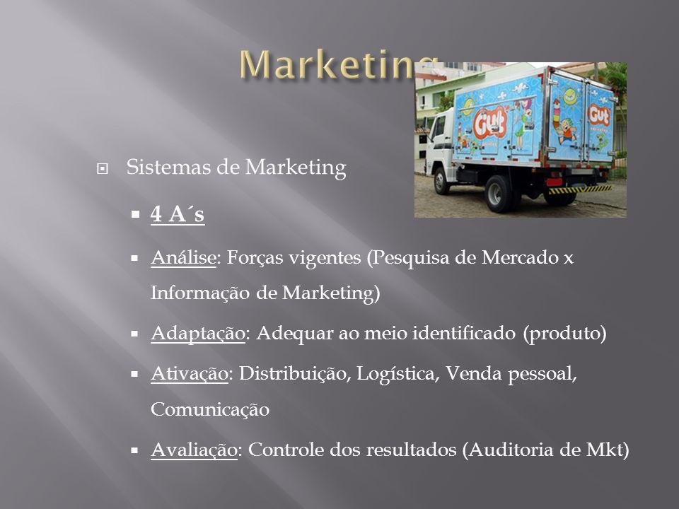 Sistemas de Marketing 4 A´s Análise: Forças vigentes (Pesquisa de Mercado x Informação de Marketing) Adaptação: Adequar ao meio identificado (produto)
