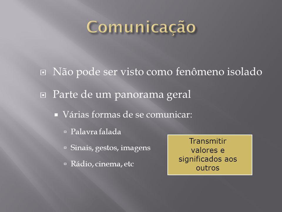 Não pode ser visto como fenômeno isolado Parte de um panorama geral Várias formas de se comunicar: Palavra falada Sinais, gestos, imagens Rádio, cinem