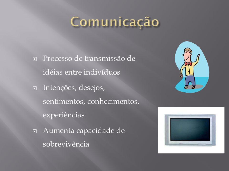 Processo de transmissão de idéias entre indivíduos Intenções, desejos, sentimentos, conhecimentos, experiências Aumenta capacidade de sobrevivência