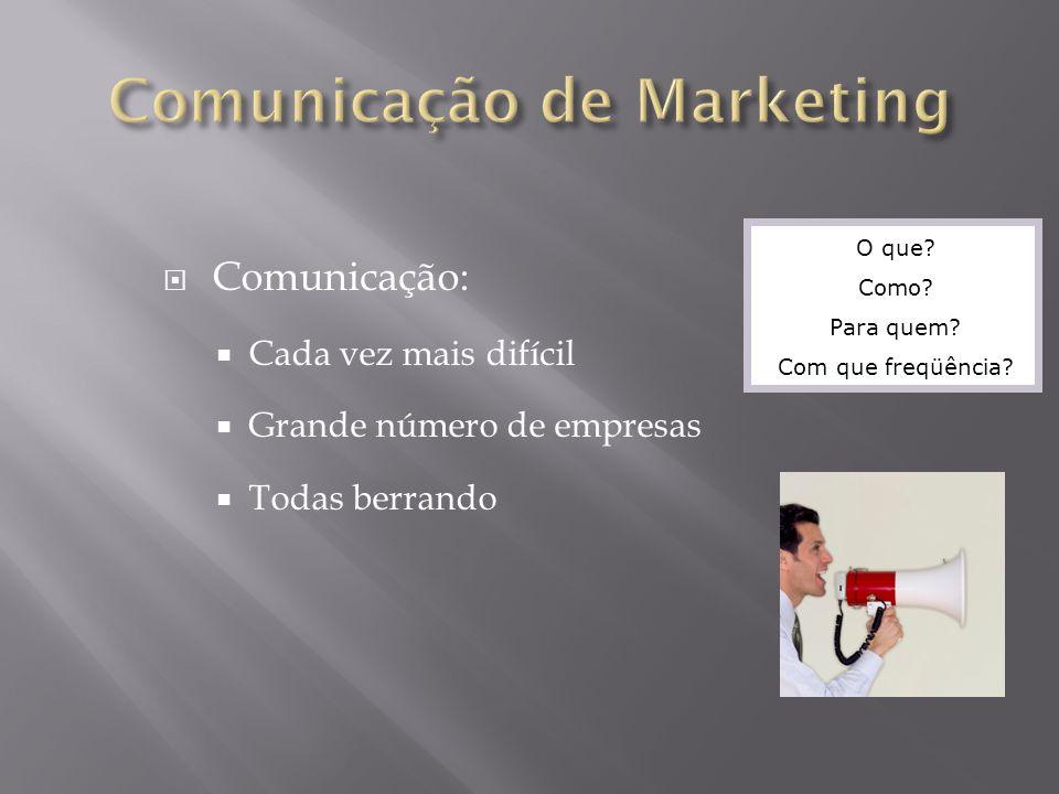 Empresas Informar, persuadir, lembrar os consumidores Direta ou indireta Produtos e marcas.