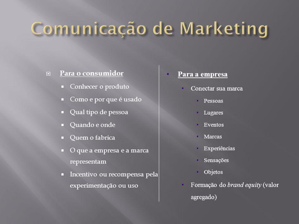 Mix de Comunicação de Marketing Construção do valor de marca ( Brand Equity ): várias ferramentas Propaganda Promoção de vendas Eventos e experiências Relações públicas e assessoria de imprensa Marketing direto Vendas pessoais COMUNICAÇÃO INTEGRADA DE MARKETING